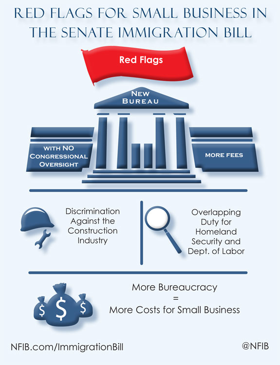 immigration-bill-red-flags-nfib